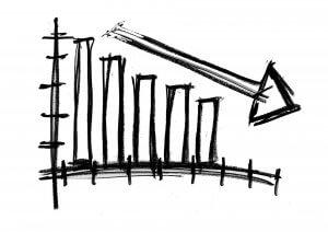 Recesja gospodarcza